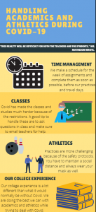 Infographic with information on time management for athletes.